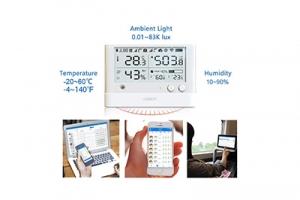 Termometr bezprzewodowy – jaki wybrać?