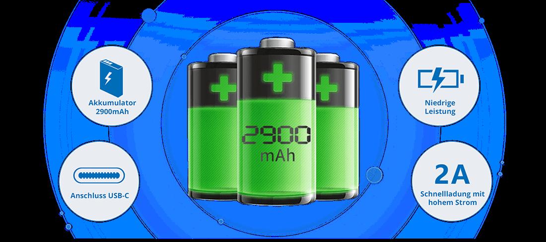 Batterie 2900mAh im Datenlogger GS1