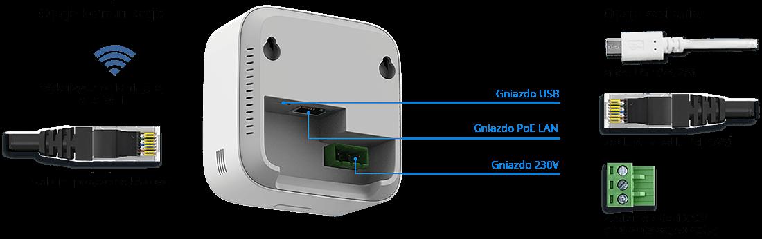 Różne opcje zasilania iłączności czujnika MS1