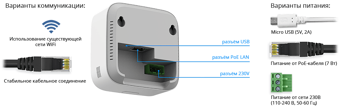 Many communication and power options for the UbiBot MS1-P