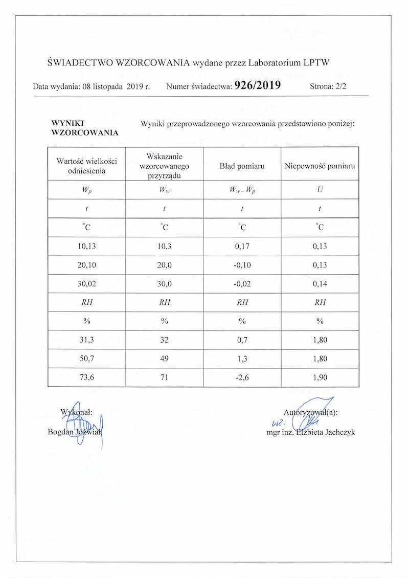 Przykładowe świadectwo wzorcowania rejestratora UbiBot WS1 - strona 2